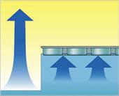 Migliori elettrodomestici per la casa riscaldamento acqua - Riscaldare casa in modo economico ...