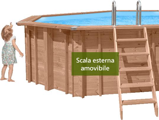 Piscina in legno Scala in legno amovibile per la sicurezza dei bambini