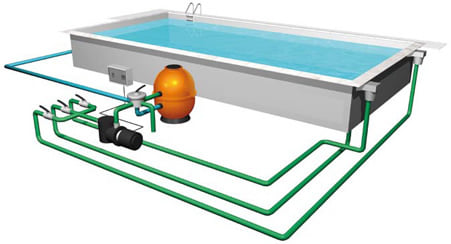 Piscineitalia piscine interrate futura perla 120 deluxe - Piscine gia pronte prezzi ...