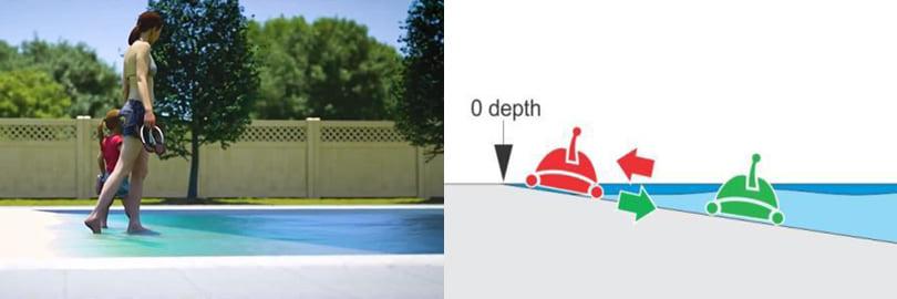 Robot automatico piscina per il fondo FRC 70: piscine con ingresso spiaggia