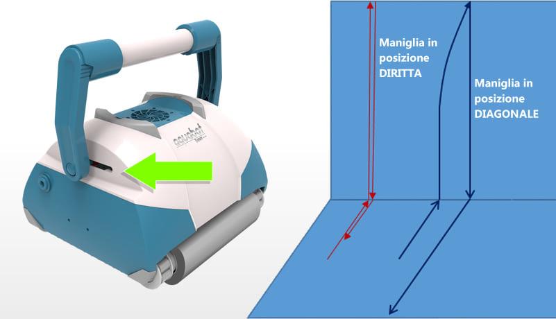 Robot automatico piscina per il fondo e pareti FRC 90: maniglia regolabile per copertura piscina extra