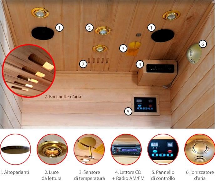 Sauna infrarossi Giada - L'interno della cabina