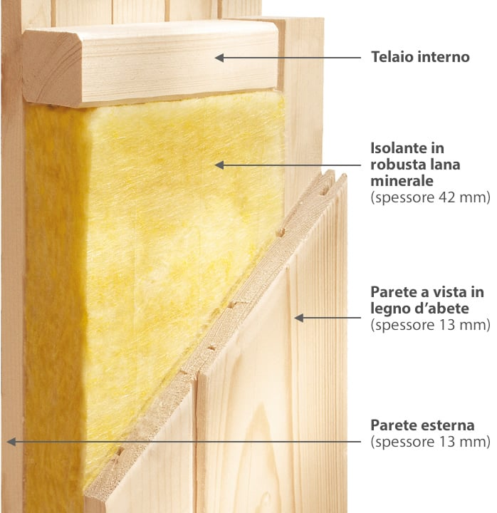 Sauna infrarossi Rina: metodologia costruttiva