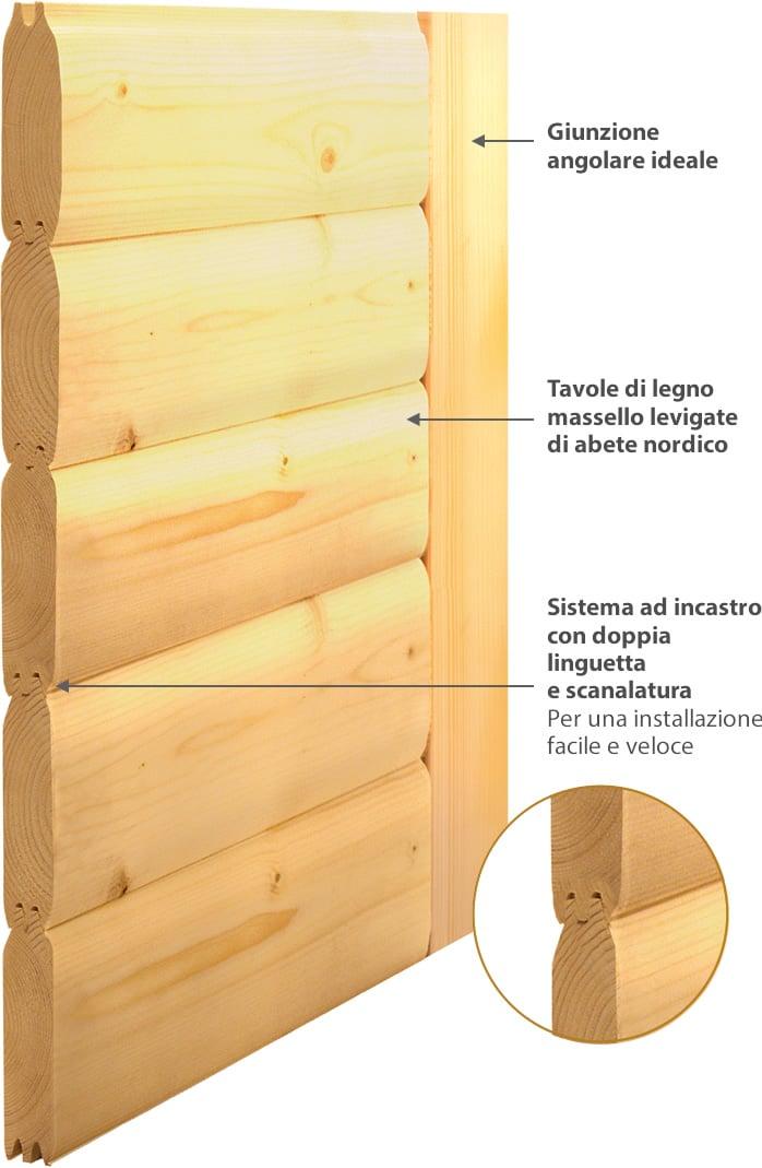 Sauna infrarossi: sezione parete in legno