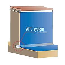 APC system